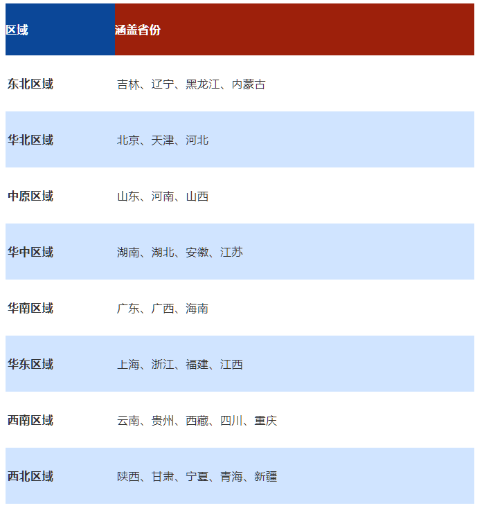 中国铁建重工招若干人公告